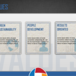 business-style articulate storyline template