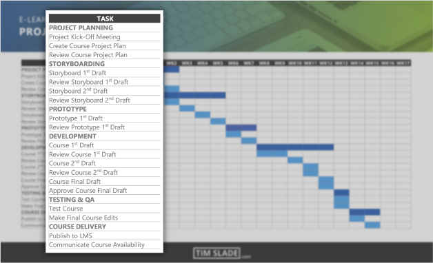 eLearning project schedule template