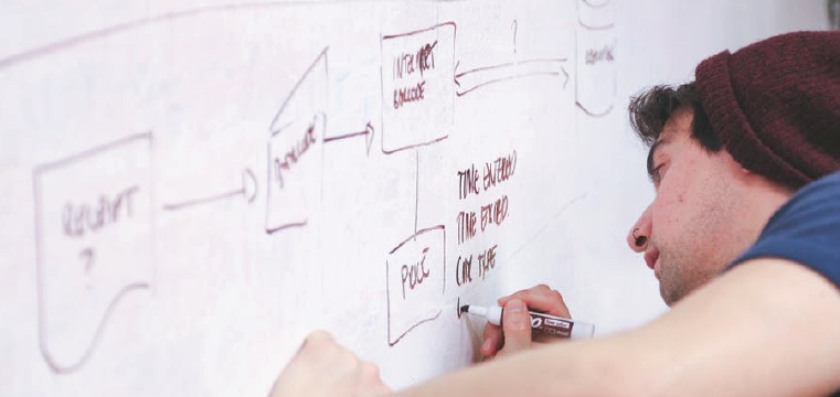 Tips for Brainstorming & Designing eLearning Interactions by Tim Slade